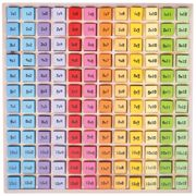 Bigjigs Toys Educational Wooden Times Table Tray with Answers