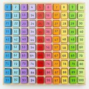 Bigjigs Toys - Numbers Tray