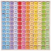 Bigjigs Educational Wooden Times Table Tray